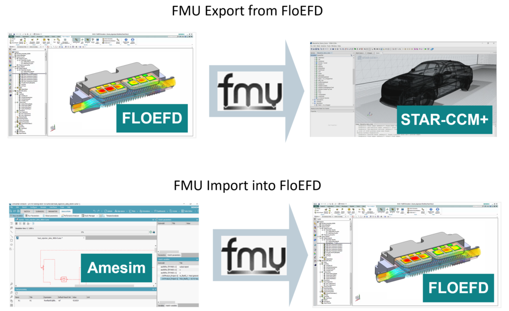 Simcenter™ FLOEFD™ 2019.4: What's New?
